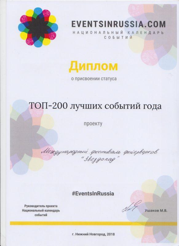 ТОП-200 фестиваль фейерверков Звездопад